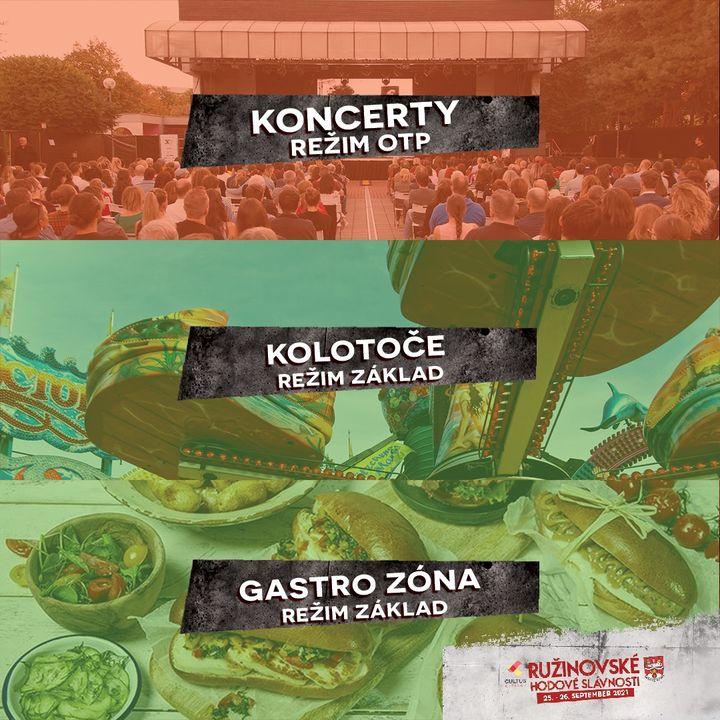 REŽIMY na Ružinovských hodoch:  1. Zóna koncertov v Amfiteátri, ako aj zóny vo Wetzlerovom parku sú v režime OTP. Pre účastníkov…
